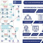 CCIE Enterprise Infrastructure Real Lab Is Out Now