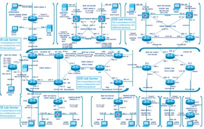 IOU-Web-CCIE R&S Tshoot 1 (B1)