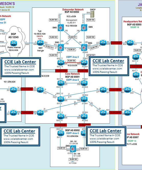 IOU-Web-CCIE R&S H2 Lab (Lab 2)