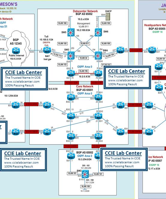 IOU-Web-CCIE R&S H2 Lab (Lab 2)