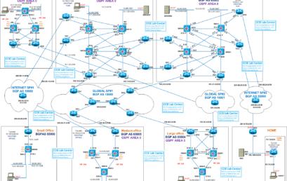 IOU-Web-CCIE R&S Tshoot 2 (B2)