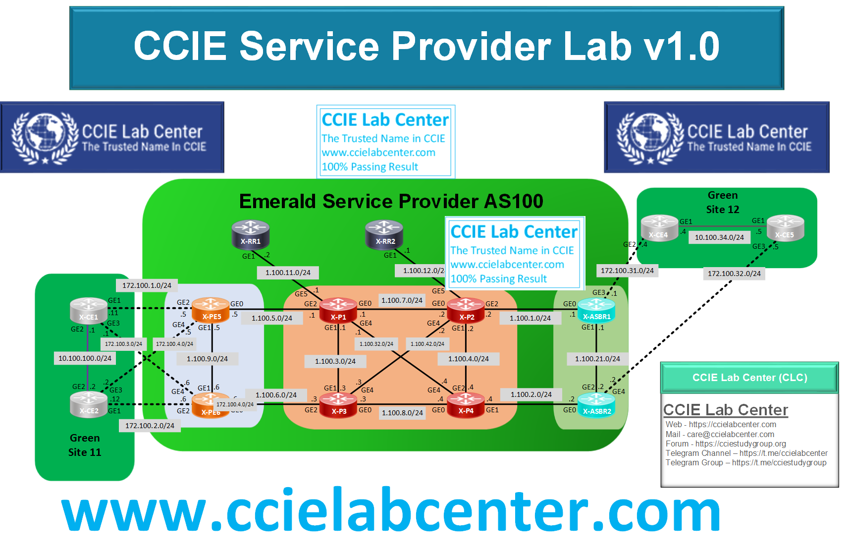 [Image: CLC-CCIE-SP-Real-Lab-v1.0-M2-AS100.png]